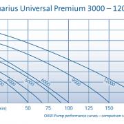 aquarius_universal_premium_3000-12000